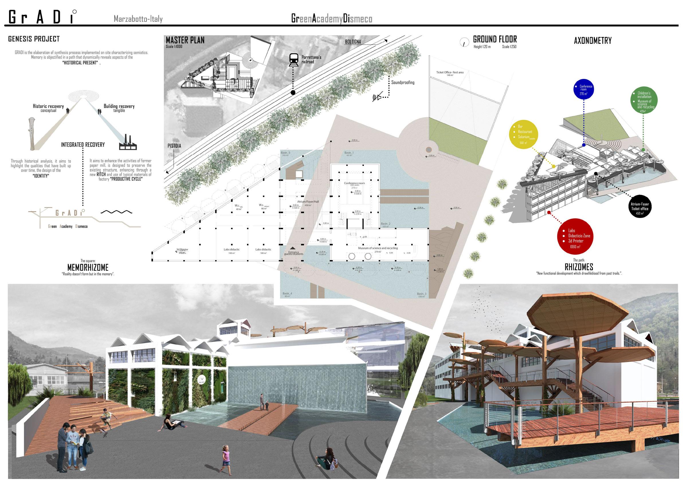 Tavola 1 - Planimetria e Concept